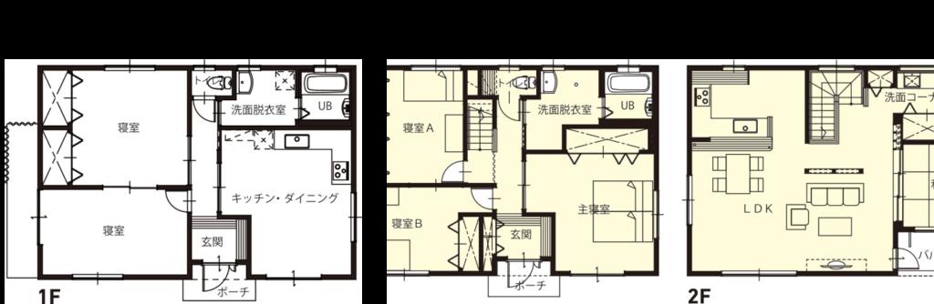 平屋を2階建てに増築リフォーム